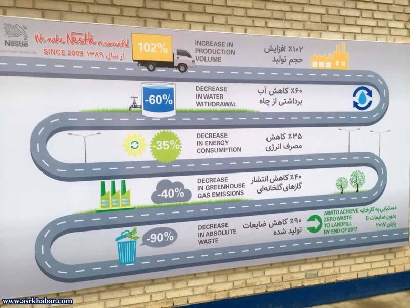 اینجا کارخانه نستله در ایران است (+عکس)